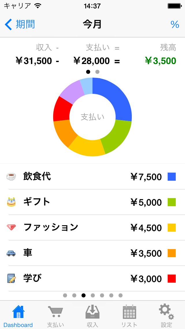 MoneyNote Lite (マネー管理) ScreenShot0
