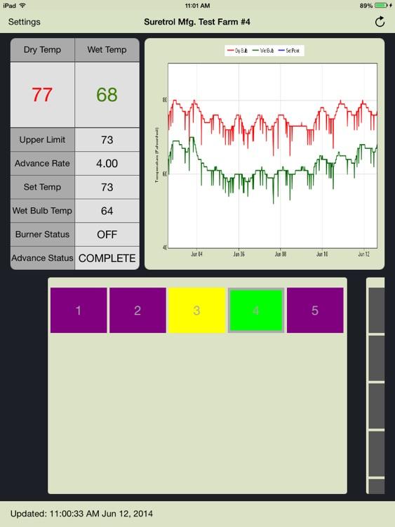 Kiln Monitor For iPad