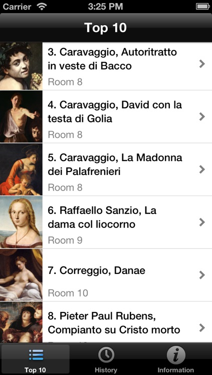 Galleria Borghese English Lite - Top 10