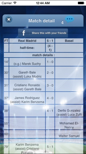 Football Livescore - live results of soccer on the App Store
