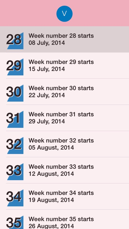 How many weeks are you?