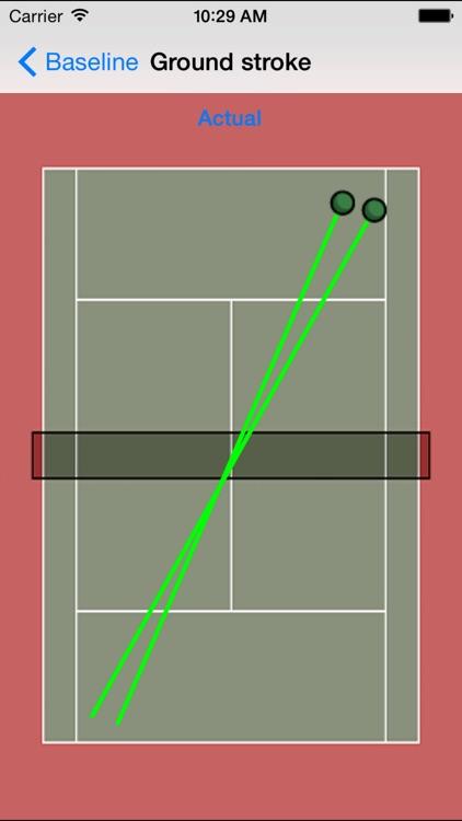 My Tennis Stats