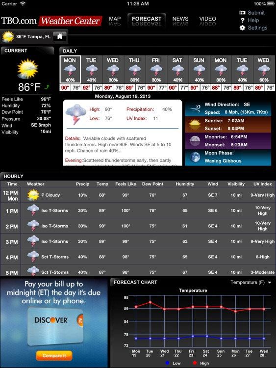 Tampa Bay Weather from TBO for iPad