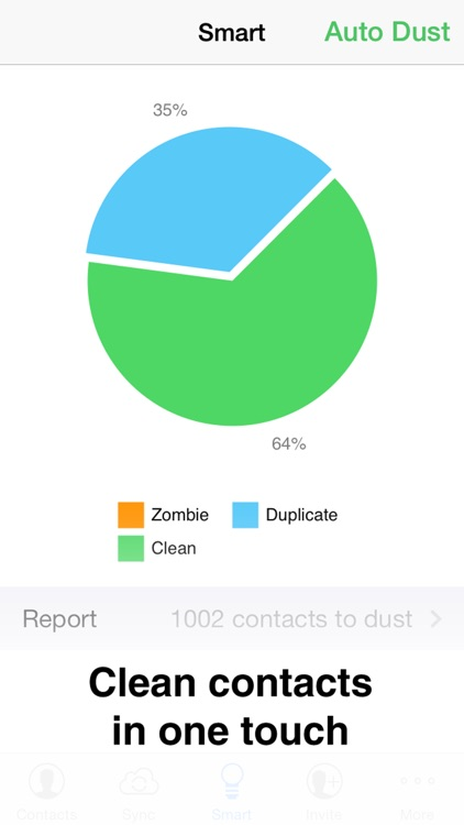 Contacts Duster - Smart Duplicates Cleaner & Reliable Cloud Sync