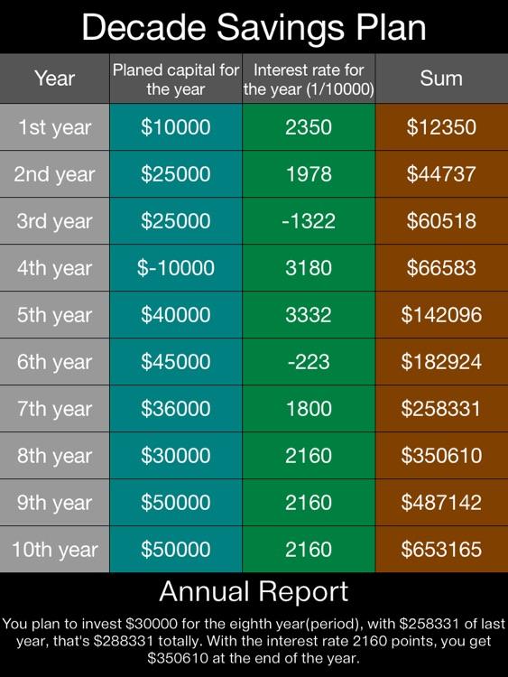 Decade Savings Planner