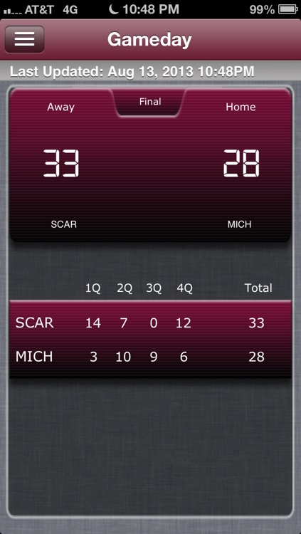 South Carolina Football Live screenshot-4