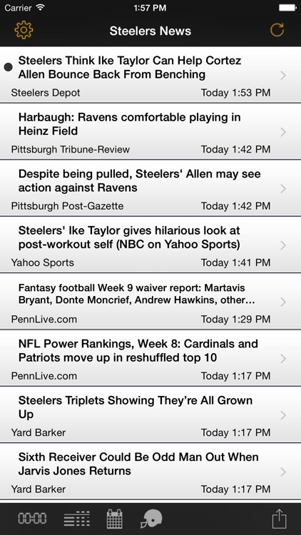 Football News - Steelers edition