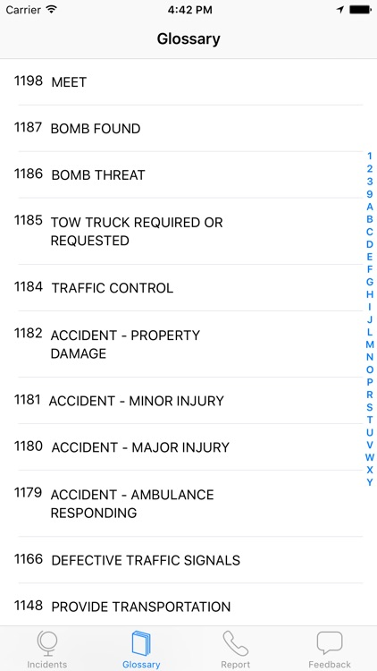 CHP Incidents