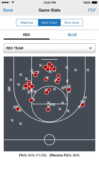 GameChanger Basketball Scorekeeper screenshot-1