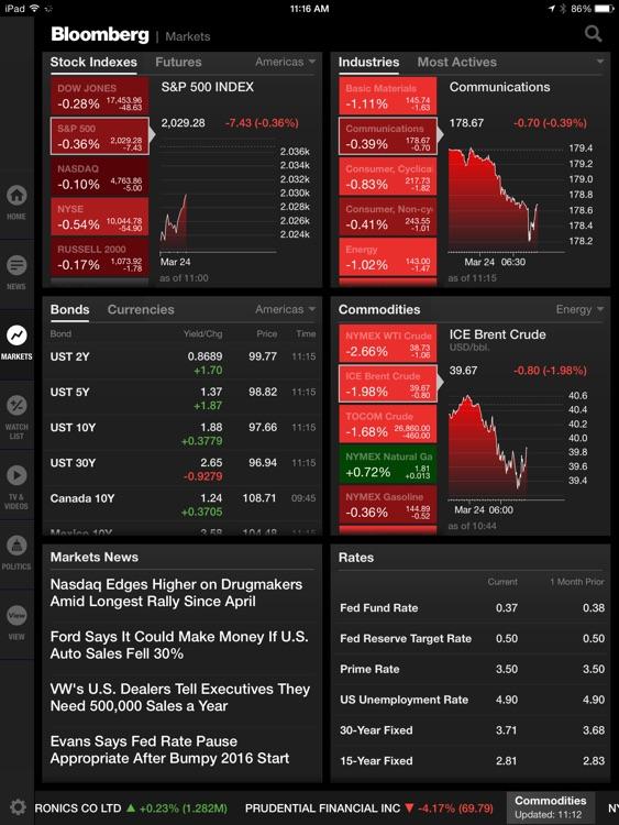 Bloomberg for iPad screenshot-3