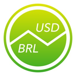 Brazilian Real To US Dollars – Currency Converter (BRL to USD)
