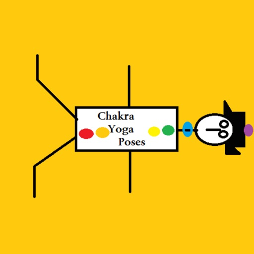 ChakraYogaPoses