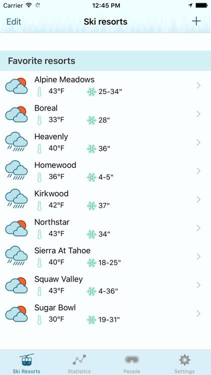 Jollyturns Ski & Snowboarding screenshot-3