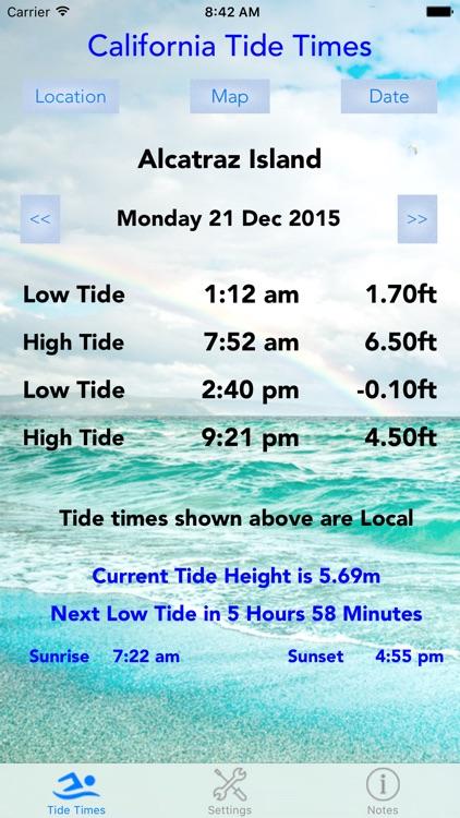 California Tide Times