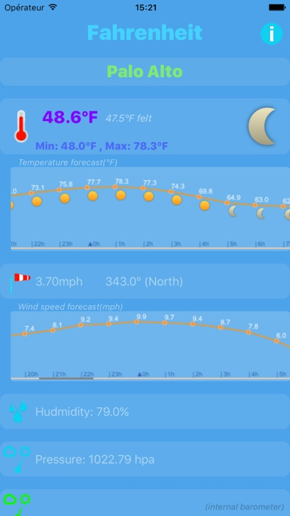 Fahrenheit - Forecast temperature screenshot-3