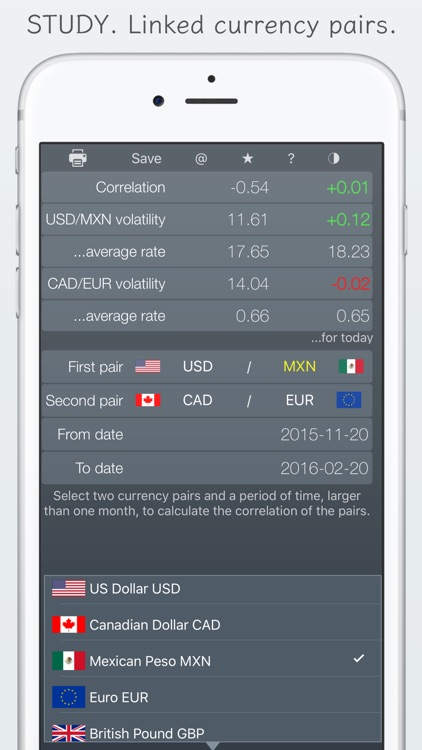 FX Corr - currency correlation for foreign exchange market - dollar, euro rates