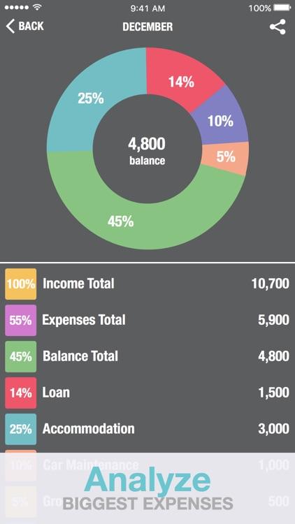 Budget Calculator - Personal Financial Planning Money Manager screenshot-3