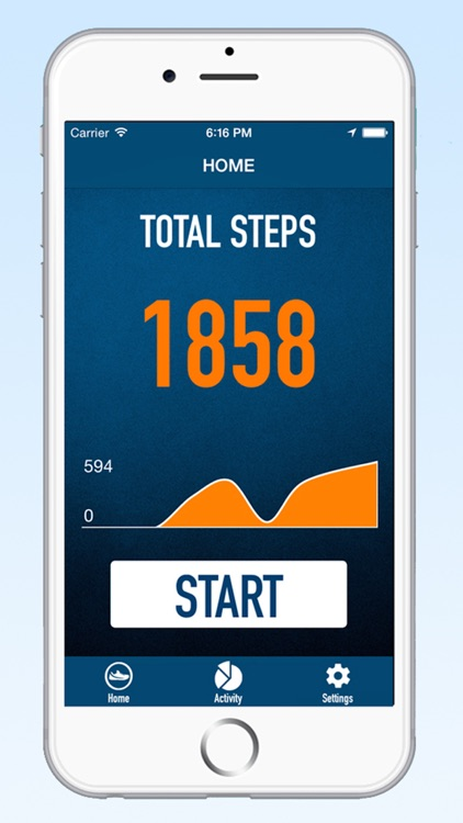 Pedometer Step Counter - Walking Running Tracker