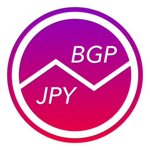 Japanese Yen To Great British Pounds – Currency Converter (JPY to GBP)
