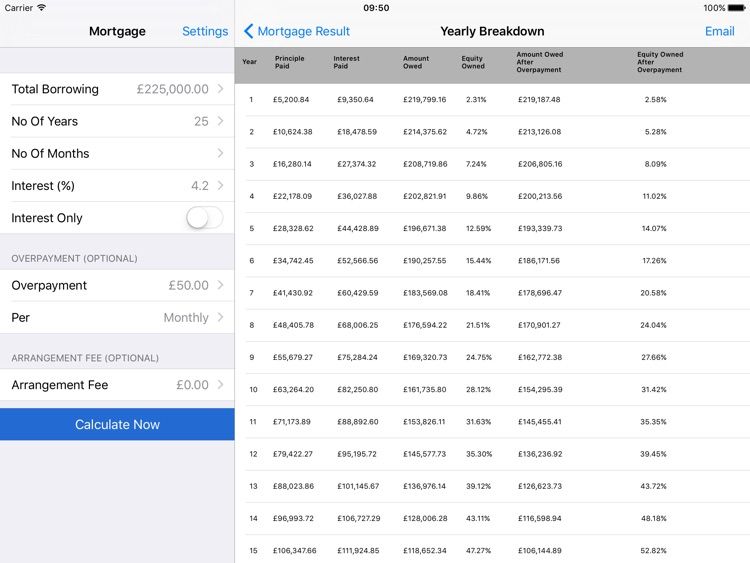 Mortgage Calculator iPad - with Overpayments