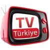 Türkiye TVs