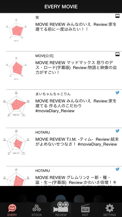 SimpleMovieDiary-When you watch a movie , Let's review- screenshot-4