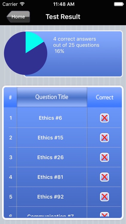 Paralegal Exam Prep screenshot-4