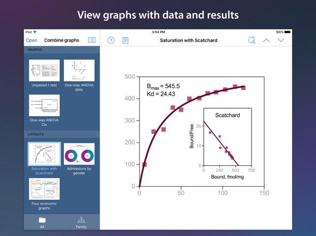 download graph prism 7