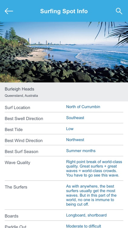 Australia Surfing Spots Guide screenshot-2