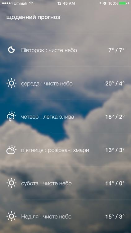 сигнала погоды - Україна