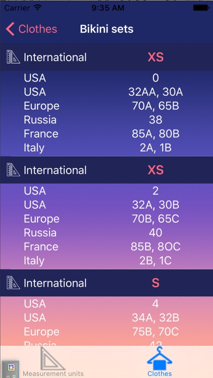 All clothes sizes and basic units converter - M&S Converter (Measures and sizes converter) screenshot-3