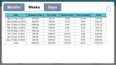 filmbiz rate pay stub calculator for film crews