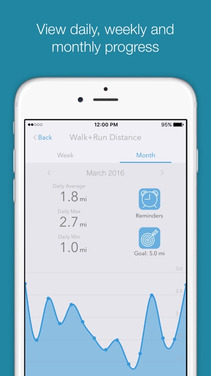 FitDash - Social Calorie, Activity and Nutrition Tracker screenshot-3