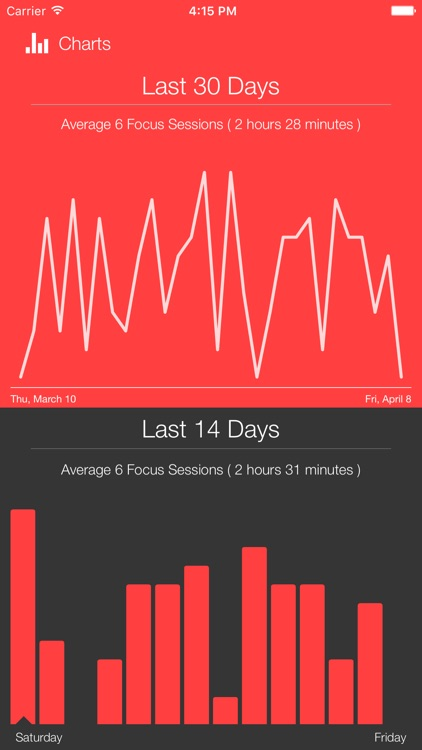 Focus Keeper : Work & Study Timer