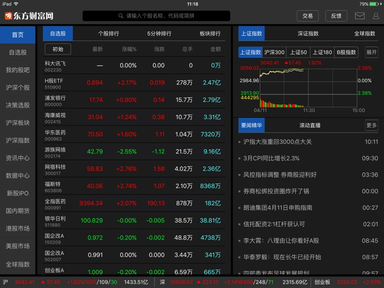 东方财富HD-财经资讯&股票开户交易