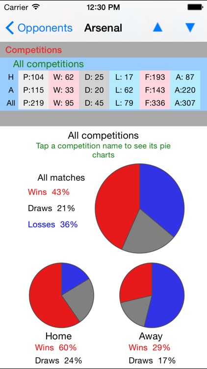 About Man Utd: facts & stats screenshot-4