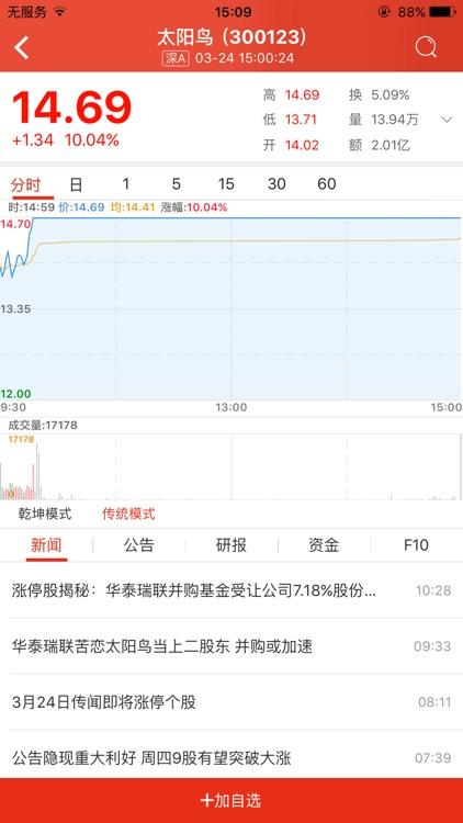 金汇炒股卫士-股票、港股、贵金属、期货、外盘 screenshot-4