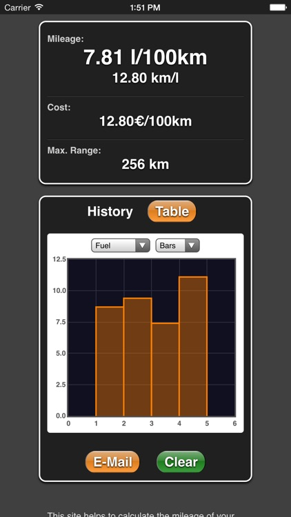 Mileage screenshot-3
