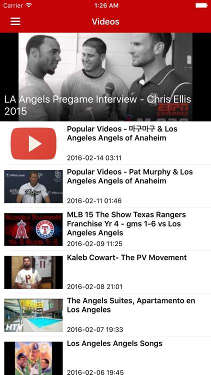 News Surge for Angels Baseball News Pro