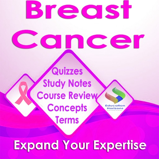 Breast Cancer: Study Notes & QUIZ