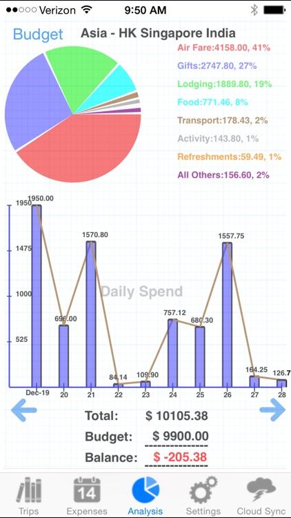 Trip Book - Travel Planner and Organizer