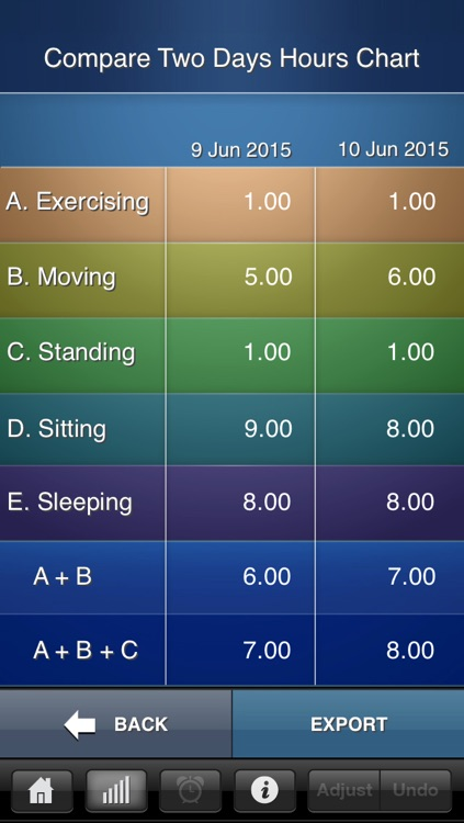 Move More - Track activity levels to reduce health hazards from sitting too much screenshot-3