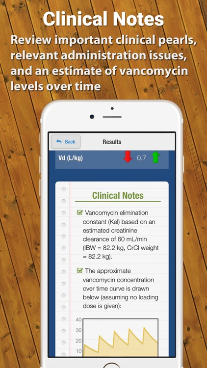 Vancomycin Calculator by ClinCalc