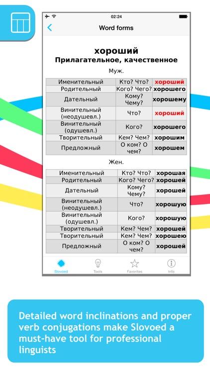 Russian <-> Ukrainian Slovoed Compact talking dictionary screenshot-4