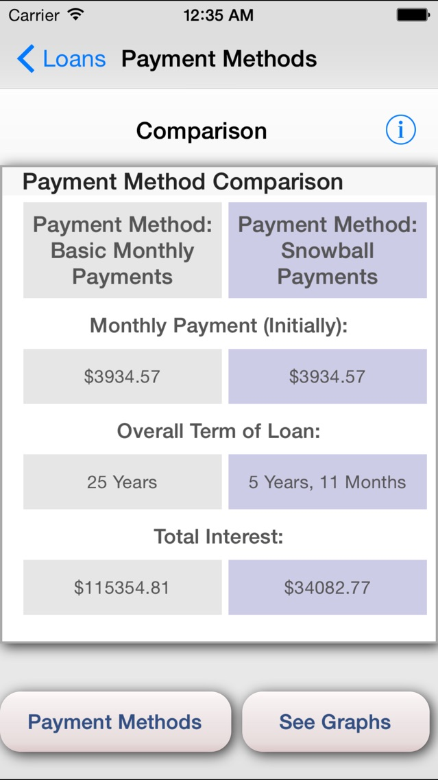 icalc loan loan calculator with interest payments and snowball