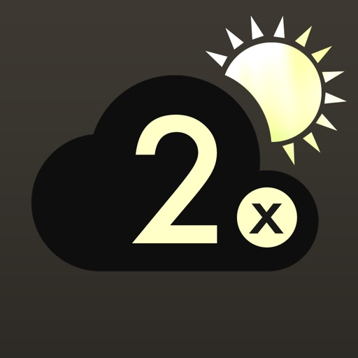 Weather 2x Review
