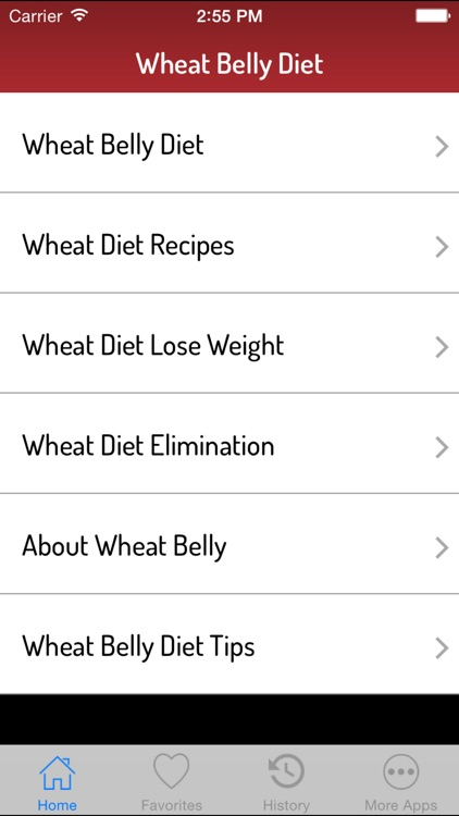 Wheat Belly Diet - Best Diet Guide