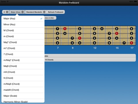 Mandolin Chords And Scales App Price Drops