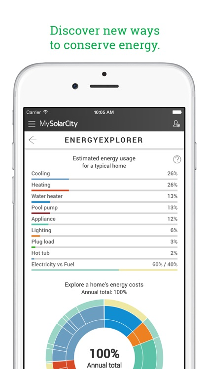 MySolarCity screenshot-1