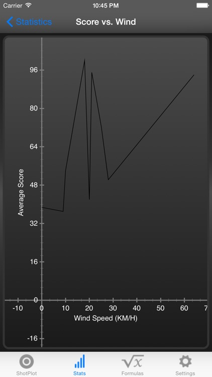 ShotPlot screenshot-3